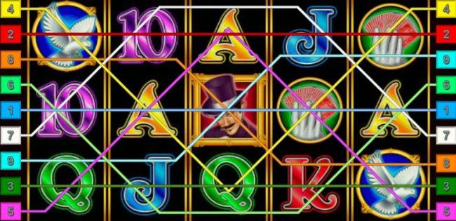 Игровые автоматы «Вулкан Удачи» – где интересно поиграть?